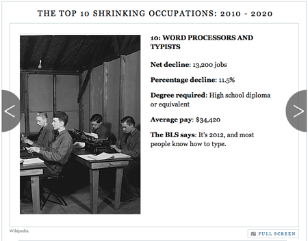 Previous slide shows facts on decline of word-processing and typing jobs