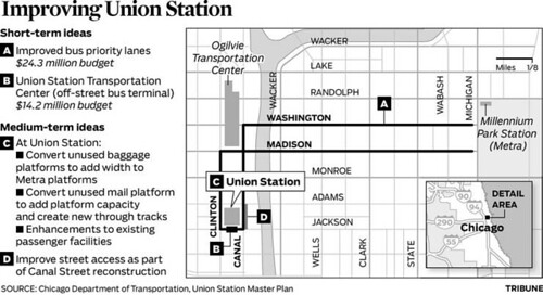 Chicago Union Station improvement program