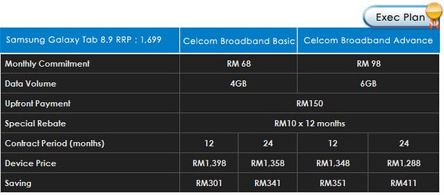 6560216761 b89395a3a6 z Samsung Galaxy Tab 8.9 ™ eksklusif untuk pelanggan Celcom