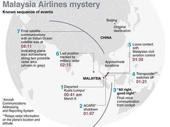 everything-we-know-about-malaysia-airlines-flight-370-in-one-graphic