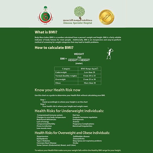 Now you can know your Body Mass index by checking our huge  BMI Wall located  near the hospital entrance .. Watch your weight to maintain your health