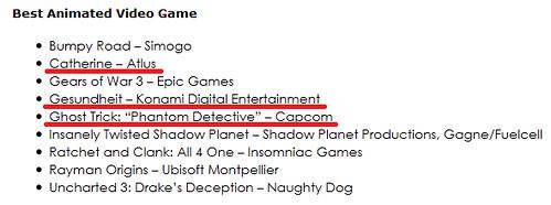 111207(2) – 三款日本遊戲《凱薩琳》《噴嚏小豬》《幽靈偵探》入圍本屆動畫安妮獎『年度最佳動畫電玩』提名!