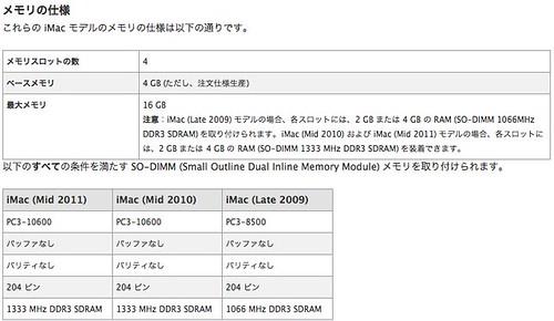 iMac:メモリの取り外し方法と取り付け方法