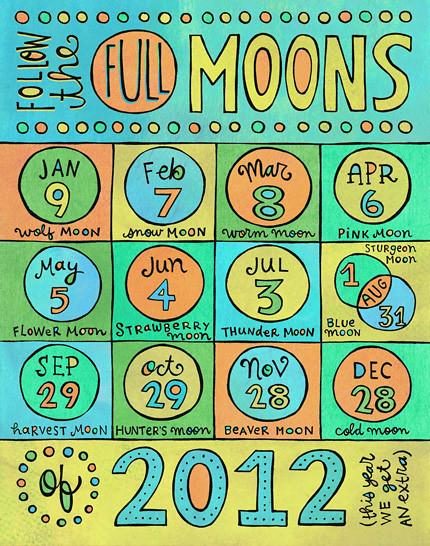 full-moons
