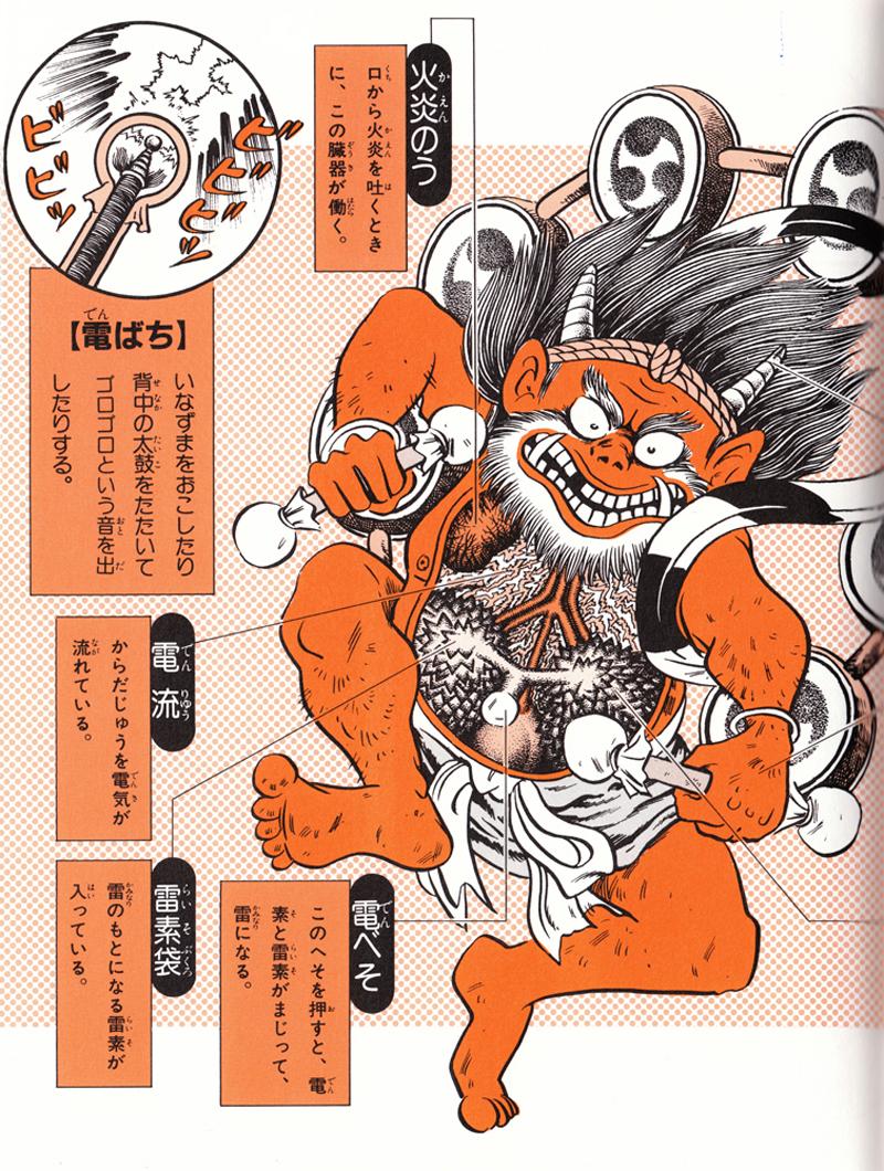Shigeru Mizuki's Yōkai Daizukai - Electric Yokai