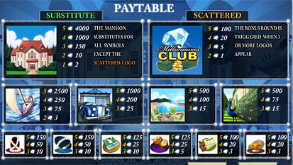 free Millionaires Club 3 Slots slot payout