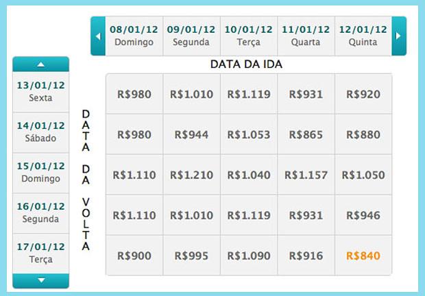 Busca Datas Flexíveis