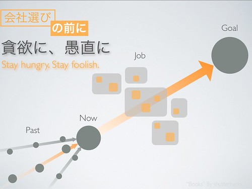 2012_Stay_hungry_Stay_fooloish