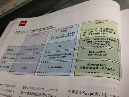 日経コンピュータ2012/1/5号にZyncroが掲載。特集記事「業務を変えるコンシューマーIT」にて。