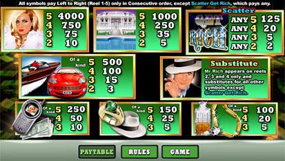free Mr. Rich slot payout