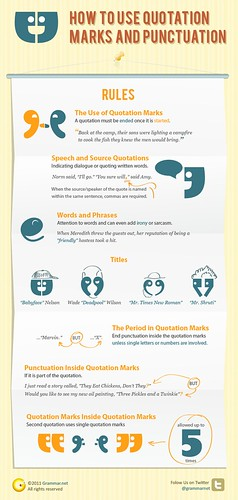 How to use quotation marks and punctuation [infographic]