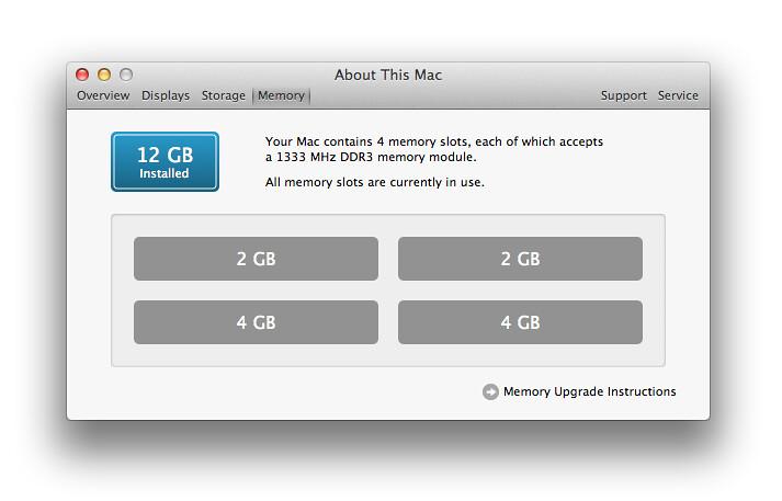 iMac with 12Gb RAM