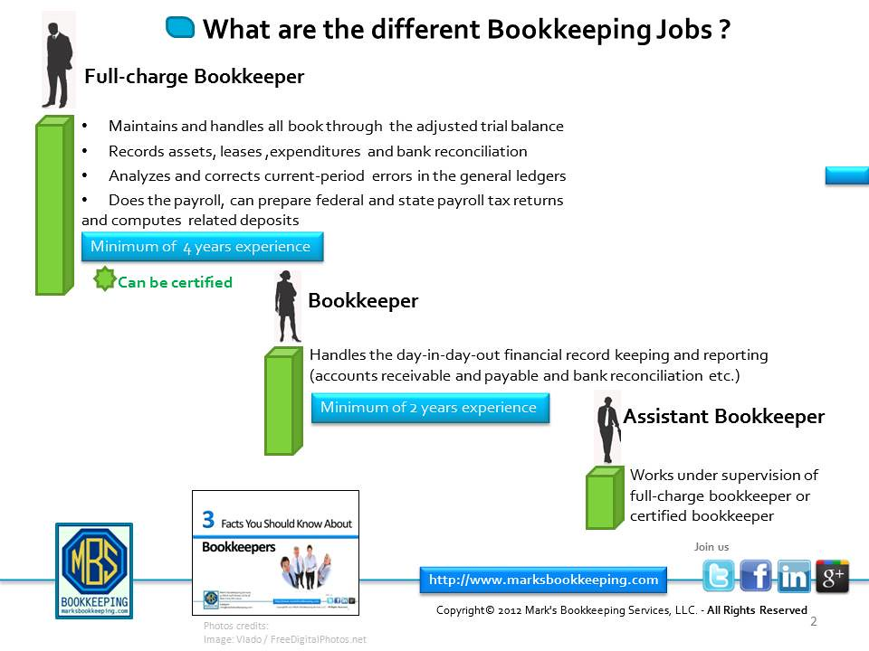 What are the different bookkeeping Jobs   Learn more about b