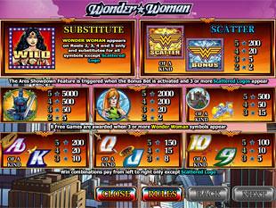 free Wonder Woman slot payout