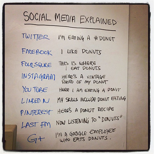 Social Media and Donuts @ThreeShipsMedia