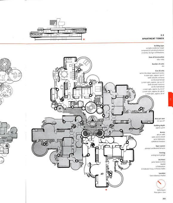 urbantick book floor plan manual housing floor plan manual housing by birkh 228 user page 21 issuu