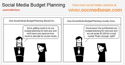 Social Media Cartoon Comic: Annual Budget Planning