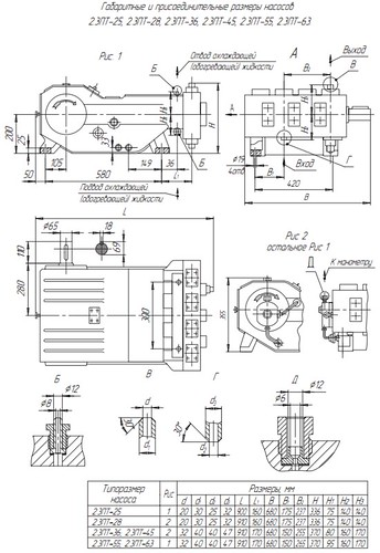 Габаритно-присоединительная характеристика насосов 2.3ПТ-36