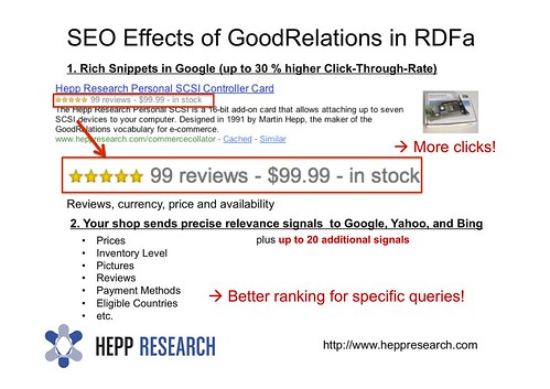 6520124031 1de2147872 SEO Effects of GoodRelations in RDFa