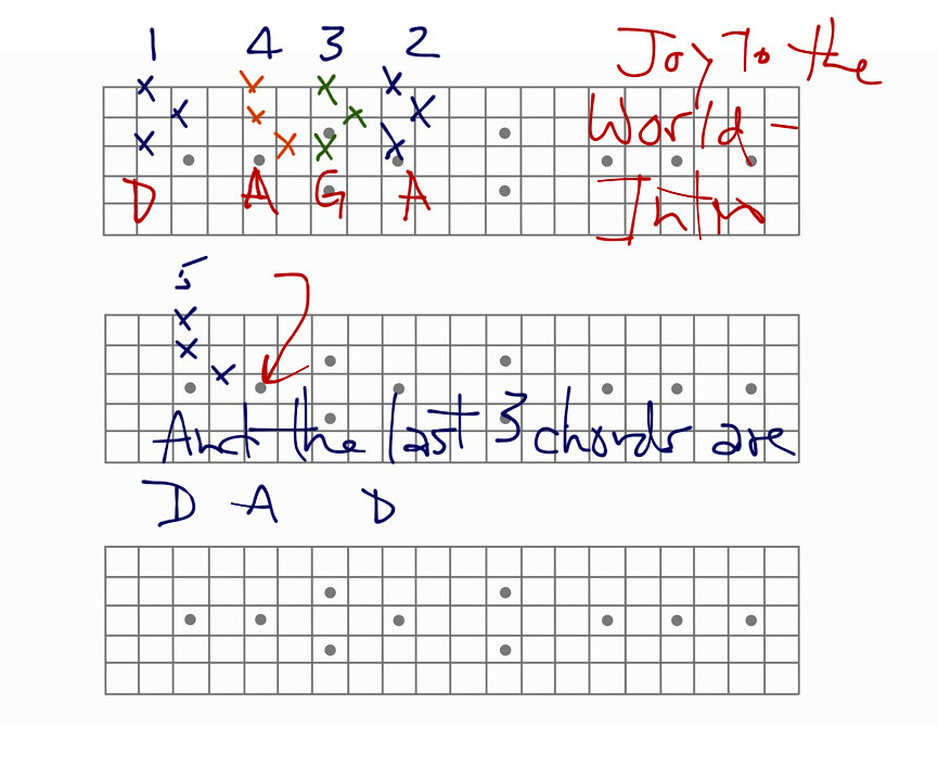 X Mas Song Help The Acoustic Guitar Forum