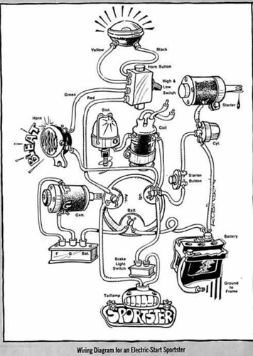 simple 79 ironhead wiring diagram  chop cult