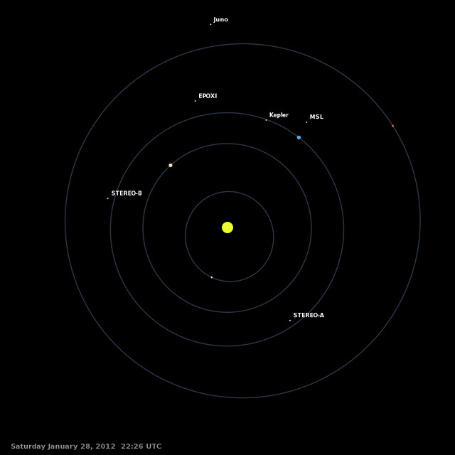 solar system right now - photo #3