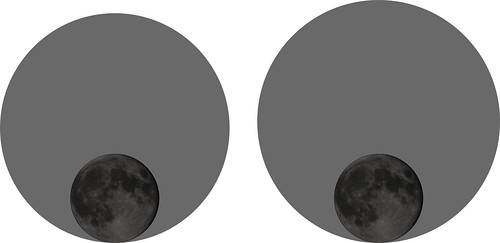 Minimum and Maximum Earth Shadows On The Moon