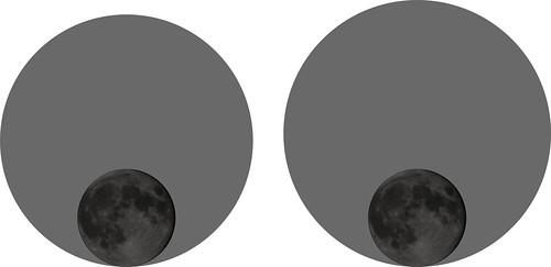Minimum and Maximum Earth Shadows On The Moon
