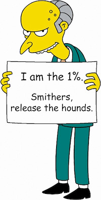 Simpsonscharacter1%