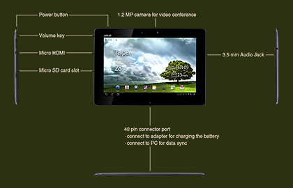 Asus Eee Pad Transformer Prime TF201, world's first tablet with Android 4.0 Ice Cream Sandwich and NVIDIA Tegra 3 Quad-core mobile processor.