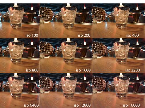 ISO test Sony Alpha A65