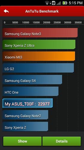 Hiệu năng của ASUS Zenfone 5 RAM 2GB - 21241