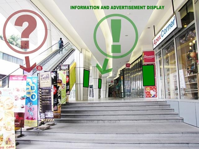 Digital Signage vs Printed Media
