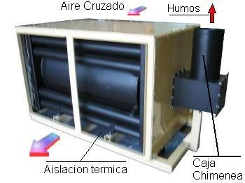 calefact-lado-chimenea