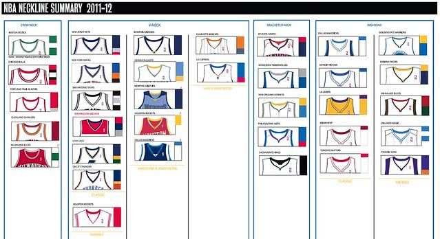 nba necklines 2011-12.png