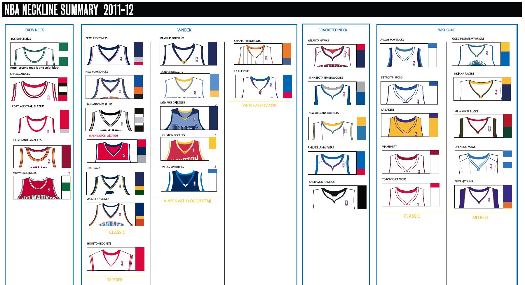 sneakers for cheap 75668 8871a 12 dallas mavericks jersey font