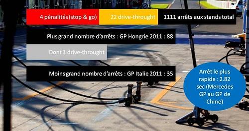 Pirelli data 03