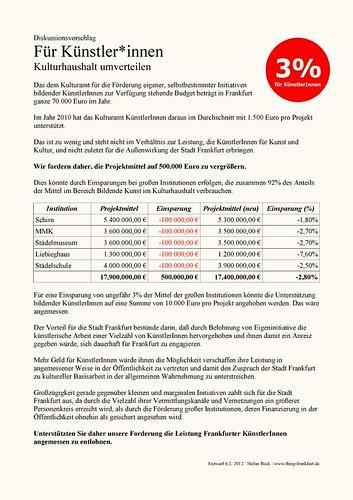 Positionspapier Kulturhaushalt Frankfurts umverteilen