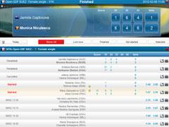 Sportingbet Tennis Statistics