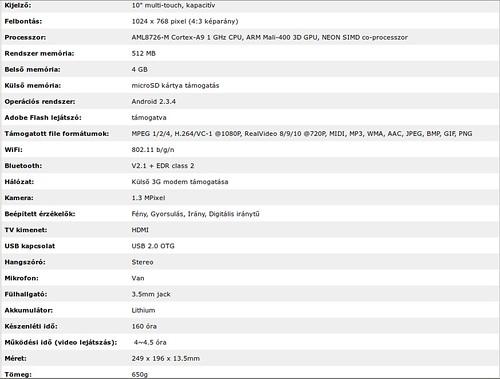 WayteQ xTAB-100 specifikáció