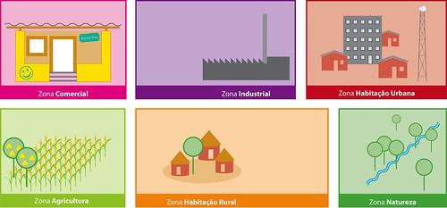Land Use Planning / Flächennutzungsplanung