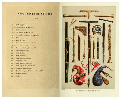 014-Instrumentos de musica de viento 2-Les harmonies du son et l'histoire des instruments de musique -1878