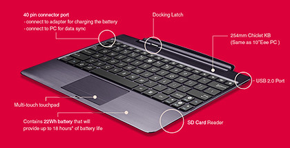 The docking station comes with keyboard and touchpad, additional ports and 6 more hours of battery life.