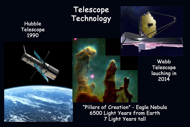 Telescope-Technology-2