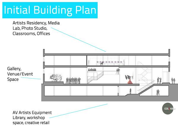 Luminary_initialbuildingplan