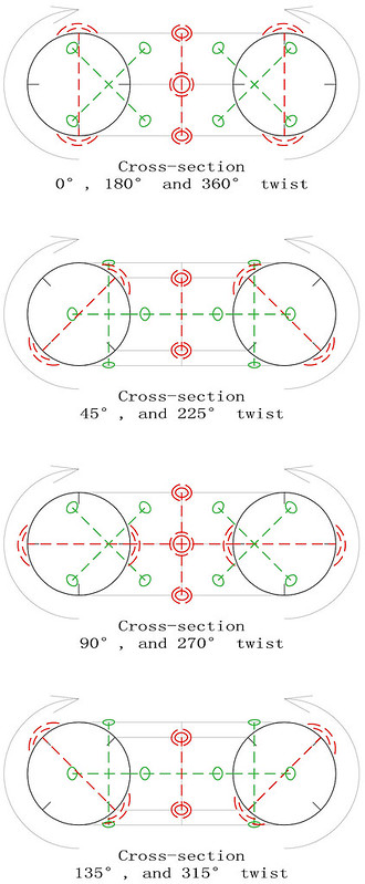 order 4 magic torus type T4.02.1 semi-pandiagonal sub-squares diagram 2