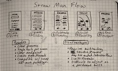 Straw Man Storyboards for recording relationships