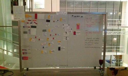 Festival of Learning Ideas Board