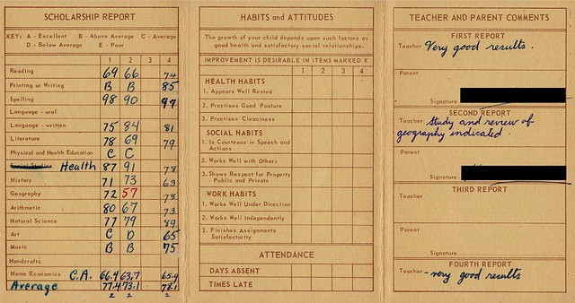 Mom's Grade 8 Report Card from Woodview Public School
