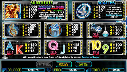 free Fantastic Four slot mini symbol